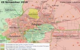 В ситуации в Алеппо