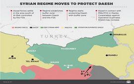 Ситуация на севере Сирии