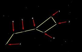 Плеяды и Ашхар Ампар - Фестский диск