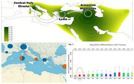 Миграция этрусков из Армянского Нагорья