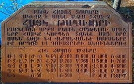 Древний армянский календарь