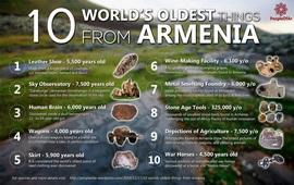 Древние находки в Армении