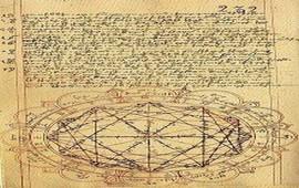 В Древнем календаре Армении были названия тридцати дней