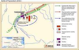 Вторжения римлян в Армению - Изгнания Лукулла