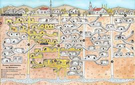 Древние подземные города в Каппадокии