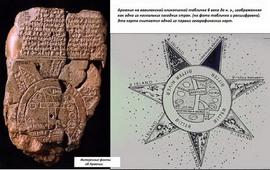 Армения - Древнейшее географическое название