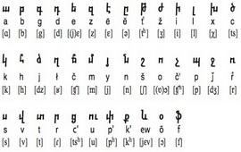 Армянский язык как язык международного общения