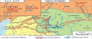 Парфия и Армения - Краткая