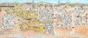 Каппадокия - Древние подземные города