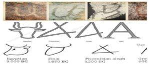 Самая древняя буква и архетип - Ա