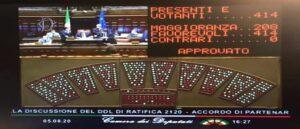 Палата депутатов Италии ратифицирует соглашение