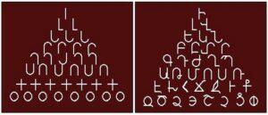 Краткий обзор истории письма - Принцип построения армянского алфавита