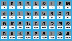 Сколько лет армянскому алфавиту - Материя и Сознание